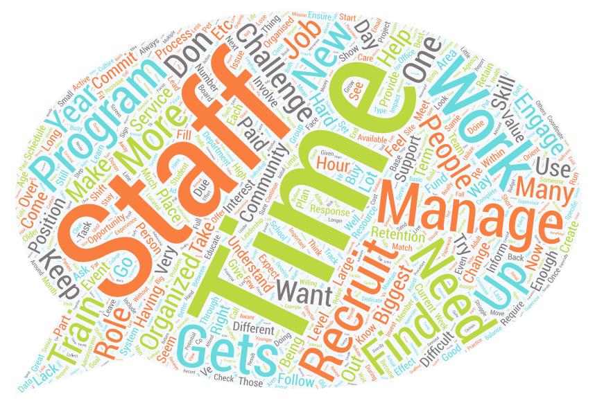 Volunteer Management Progress Report talk bubble