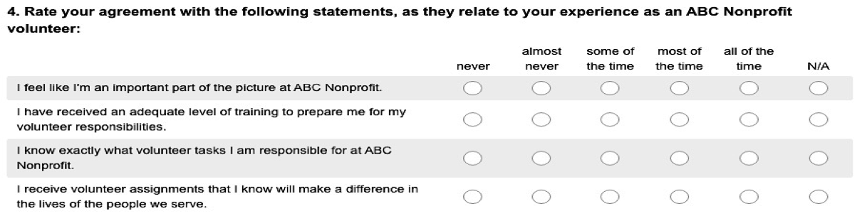 volunteer surveys at volpro.net