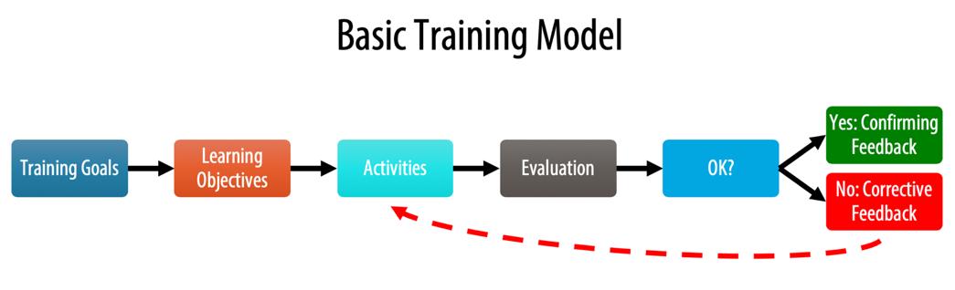 volunteer training program